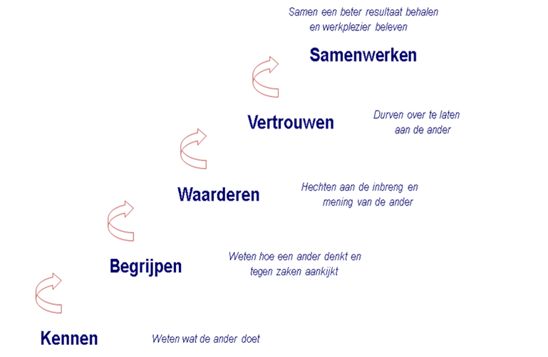 projectmanagement software